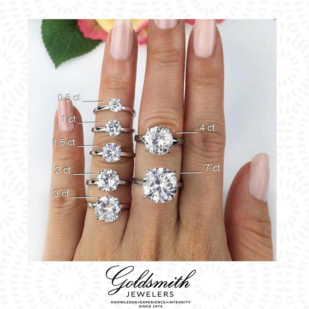 How Much Should You Spend On An Engagement Ring Goldsmith